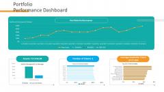 Organizational Financial Assets Assessment Portfolio Performance Dashboard Structure PDF