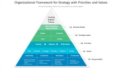 Organizational Framework For Strategy With Priorities And Values Ppt PowerPoint Presentation File Ideas PDF