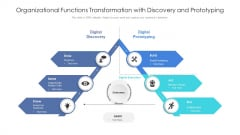 Organizational Functions Transformation With Discovery And Prototyping Professional PDF