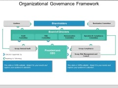Organizational Governance Framework Ppt PowerPoint Presentation Icon Mockup