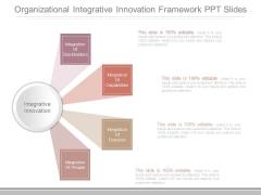 Organizational Integrative Innovation Framework Ppt Slides