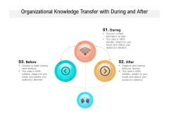 Organizational Knowledge Transfer With During And After Ppt PowerPoint Presentation Styles Outfit PDF