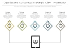 Organizational Kpi Dashboard Example Of Ppt Presentation