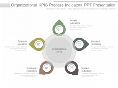 Organizational Kpis Process Indicators Ppt Presentation