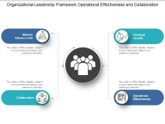 Organizational Leadership Framework Operational Effectiveness And Collaboration Ppt PowerPoint Presentation Show Graphics Example