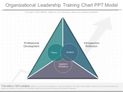 Organizational Leadership Training Chart Ppt Model