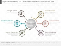 Organizational Learning And Communities Of Practice Ppt Powerpoint Ideas