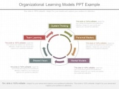 Organizational Learning Models Ppt Example