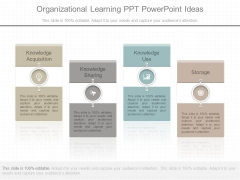 Organizational Learning Ppt Powerpoint Ideas