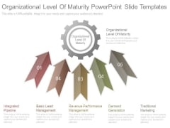 Organizational Level Of Maturity Powerpoint Slide Templates