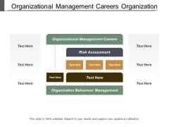 Organizational Management Careers Organization Behaviour Management Risk Assessment Ppt PowerPoint Presentation Pictures Slides