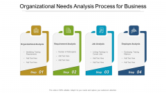 Organizational Needs Analysis Process For Business Ppt PowerPoint Presentation Professional Shapes PDF