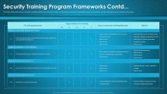 Organizational Network Awareness Staff Learning Security Training Program Frameworks Contd Formats PDF