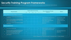 Organizational Network Awareness Staff Learning Security Training Program Frameworks Sample PDF