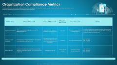 Organizational Network Security Awareness Staff Learning Organization Compliance Metrics Introduction PDF
