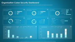 Organizational Network Security Awareness Staff Learning Organization Cyber Security Dashboard Elements PDF