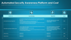 Organizational Network Staff Learning Automated Security Awareness Platform And Cost Introduction PDF
