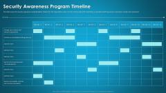 Organizational Network Staff Learning Security Awareness Program Timeline Portrait PDF