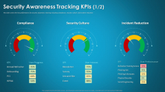 Organizational Network Staff Learning Security Awareness Tracking Kpis Event Ppt Slides Clipart Images PDF
