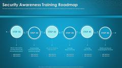 Organizational Network Staff Learning Security Awareness Training Roadmap Sample PDF