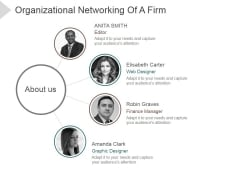 Organizational Networking Of A Firm Ppt PowerPoint Presentation Visuals