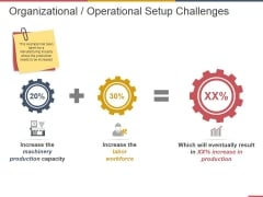Organizational Operational Setup Challenges Ppt PowerPoint Presentation Infographic Template Outline