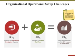 Organizational Operational Setup Challenges Ppt PowerPoint Presentation Portfolio Infographics