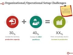 Organizational Operational Setup Challenges Ppt PowerPoint Presentation Portfolio Show