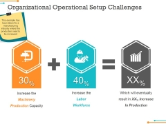 Organizational Operational Setup Challenges Ppt PowerPoint Presentation Slides Background Images