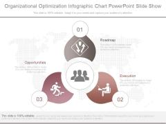 Organizational Optimization Infographic Chart Powerpoint Slide Show