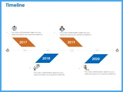 Organizational Performance Marketing Timeline Ppt PowerPoint Presentation Portfolio Deck PDF