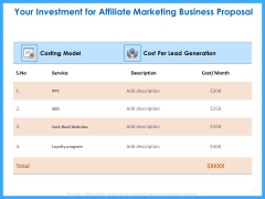 Organizational Performance Marketing Your Investment For Affiliate Marketing Business Proposal Inspiration PDF