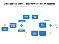 Organizational Process Flow For Customer On Boarding Ppt PowerPoint Presentation Diagram Graph Charts PDF