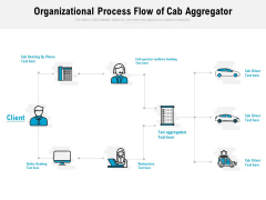 Organizational Process Flow Of Cab Aggregator Ppt PowerPoint Presentation Gallery Backgrounds PDF