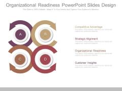 Organizational Readiness Powerpoint Slides Design