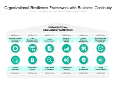 Organizational Resilience Framework With Business Continuity Ppt PowerPoint Presentation Portfolio Guide PDF
