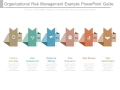 Organizational Risk Management Example Powerpoint Guide