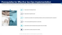 Organizational Security Solutions Prerequisites For Effective Secops Implementation Summary PDF