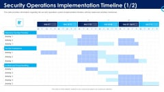 Organizational Security Solutions Security Operations Implementation Timeline Activity Background PDF