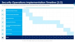 Organizational Security Solutions Security Operations Implementation Timeline Staff Brochure PDF