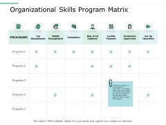 Organizational Skills Program Matrix Ppt Powerpoint Presentation Infographic Template Design Inspiration