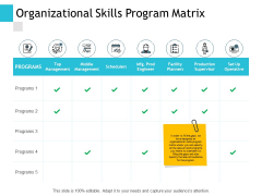 Organizational Skills Program Matrix Ppt PowerPoint Presentation Show Demonstration