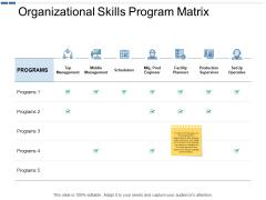 Organizational Skills Program Matrix Ppt PowerPoint Presentation Styles Ideas