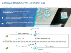 Organizational Socialization Blockchain Technology For Kyc Utilities Different Ppt Gallery PDF