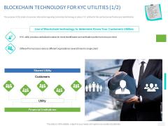 Organizational Socialization Blockchain Technology For Kyc Utilities Utility Ppt Portfolio Designs Download PDF