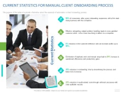 Organizational Socialization Current Statistics For Manual Client Onboarding Process Diagrams PDF