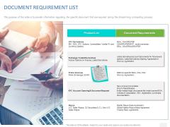 Organizational Socialization DOCUMENT REQUIREMENT LIST Ppt PowerPoint Presentation Summary Infographics PDF