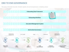 Organizational Socialization END TO END GOVERNANCE Ppt PowerPoint Presentation Infographic Template Graphics Download PDF