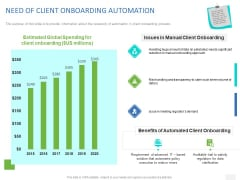 Organizational Socialization NEED OF CLIENT ONBOARDING AUTOMATION Ppt PowerPoint Presentation Guide PDF