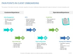 Organizational Socialization Pain Points In Client Onboarding Structure PDF
